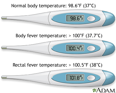 Thermometer temperature